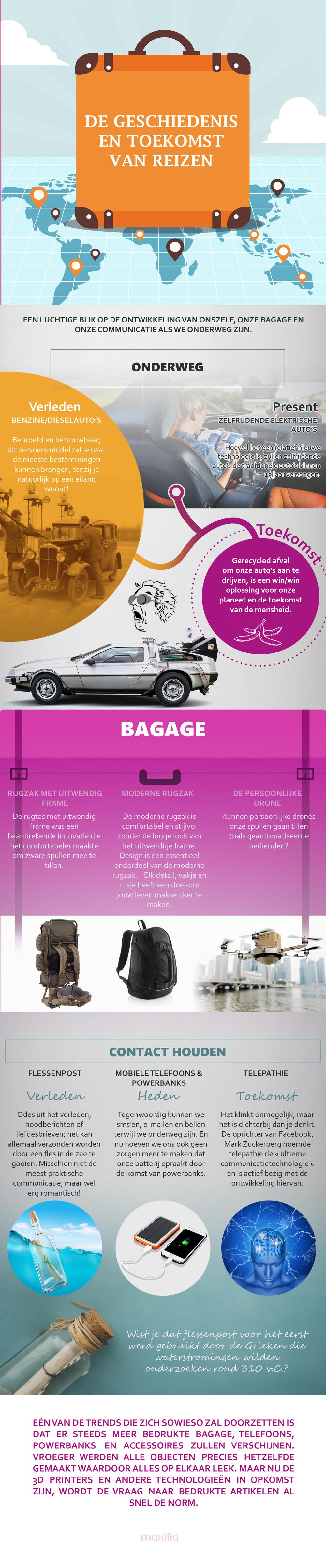 Infographic-geschiedenis-toekomst-van-reizen